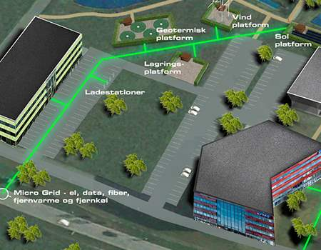 Micro Grid Living Lab in Green Tech Center Vejle